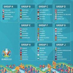 W Dublinie reprezentacja Polski w eliminacjach ME wylosowała Austrię, Izrael, Słowenię, Macedonię i Łotwę