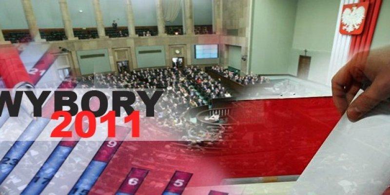 Media zagraniczne o wyborach w Polsce.